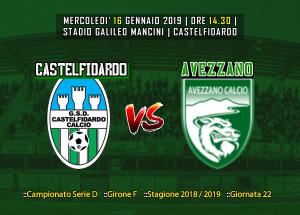 Castelfidardo-Avezzano (sito)